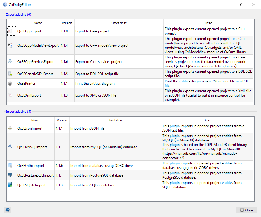 List of plugins